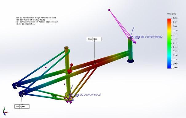 cadre-prototype-jean-fourche-rdm